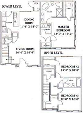 Greystone farms Columbus GA Apartments Best Floorplans